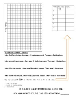 Writing an Expression and Graphing Rate of Change