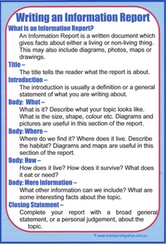 writing fun information report