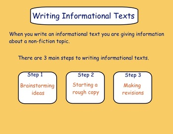Writing an Informational Text Gr. 3-4  (PDF with printable graphic organizers)