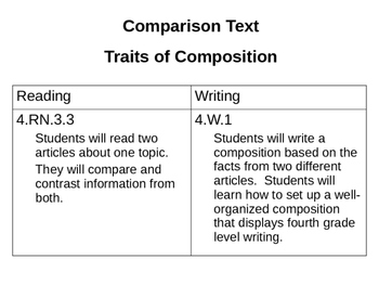 Writing an Organized Composition: Two or More Text Comparison