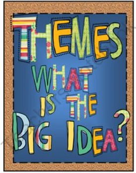 Writing an Organized Paragraph about a Story's Theme (CCSS)