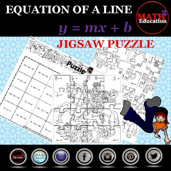 Writing linear equations in slope-intercept form from other forms jigsaw puzzle