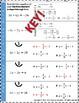 Writing linear equations in slope-intercept form practice & Google Slides