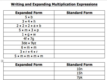 Writing and Expanding Multiplication Expressions with Variables