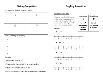 Writing and Graphing Inequalities Guided Notes
