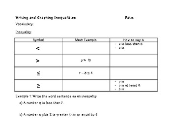 Writing and Graphing Inequalities Note Sheet