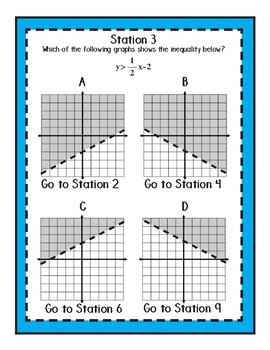 Writing and Graphing Inequalities in Two Variables Stations Maze