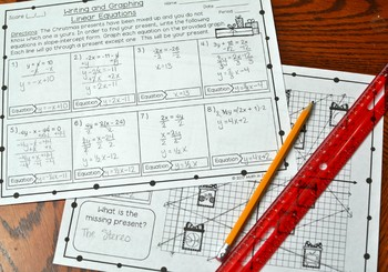 Writing and Graphing Linear Equations (Christmas Edition)