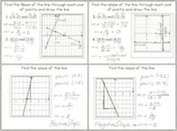 Linear Equations   Writing and Graphing
