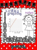Writing and Graphing Linear Equations- Introduction Notes