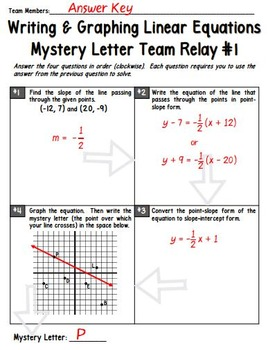 Writing and Graphing Linear Equations (Point-Slope Form) Team Relay