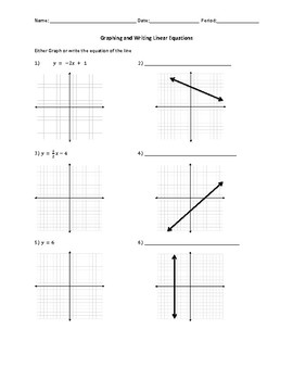 Writing and Graphing Linear Equations Worksheet by Lauren Jaskunas