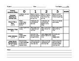 Writing and Language Common Core Rubrics for Kindergarten