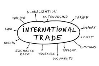 Writing and Literacy Prompt: International Trade