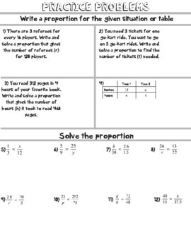 Solving & Writing Proportions Sketch Notes & Practice