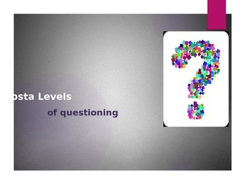 Writing and Using Levels of Questions for Discussion
