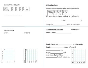 Writing and graphing equations foldable for interactive student notebooks