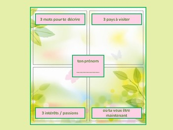 La rentrée, writing and talking about yourself in French