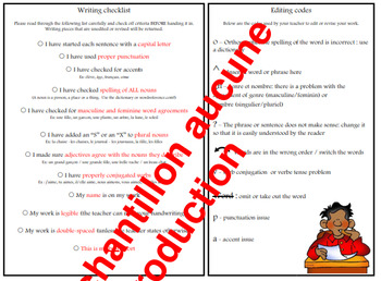 Writing checklist French Immersion Extended