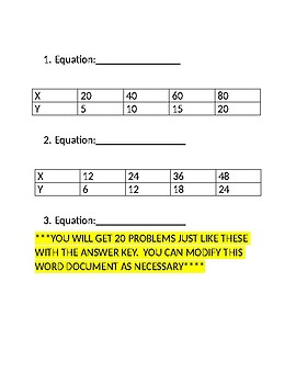 Writing equations in y=kx form from tables.