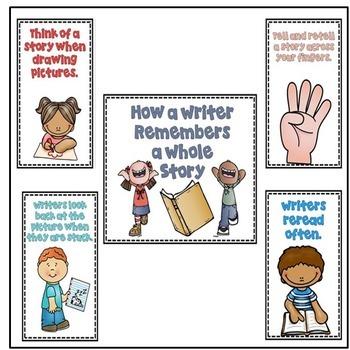 Writing for Readers!  Bulletin Board!  Kindergarten!