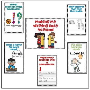 Writing Strategies Bulletin Board!  Kindergarten!