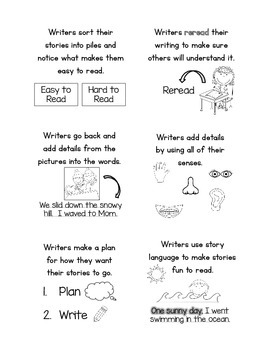 Writing for Readers Printable Sticky Notes