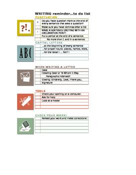 Writing friendly letter checklist/grading rubric