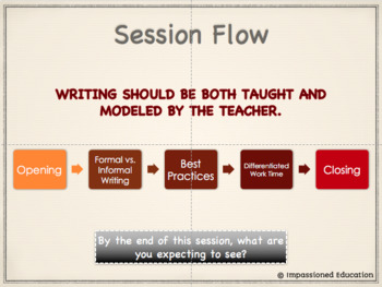 Writing in ALL Content Areas (Professional Development)