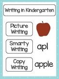 Writing in Kindergarten FREE Poster