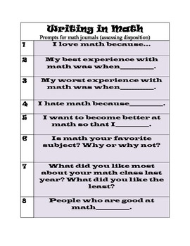 Writing in Mathematics Journal Prompts and/or Task Cards Gr 2-8