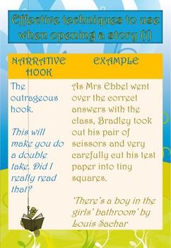 Writing introductions using narrative hooks