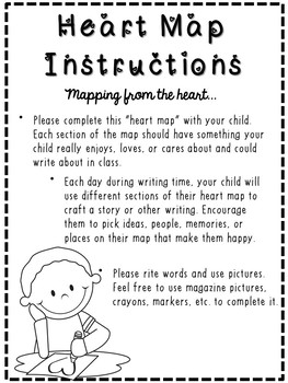 Writing is a Work of Heart-- Tools for starting meaningful writing - GROWING
