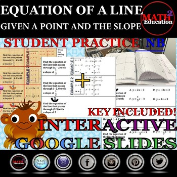 Writing linear equations in slope-intercept form examples, practice & Slides