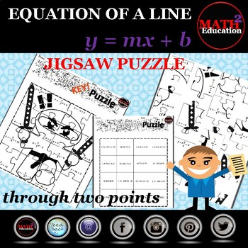 Writing linear equations in slope-intercept form thru two points Jigsaw Puzzle