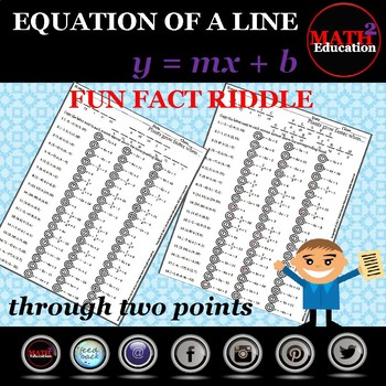 Writing linear equations in slope-intercept form thru two points fun fact riddle