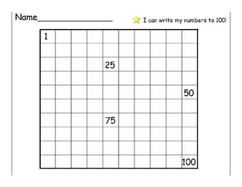 Writing numbers into 100's charts