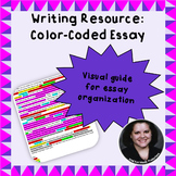 Writing practice - color-coded essay