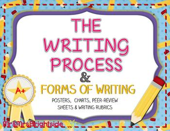 Writing process and forms of writing