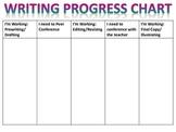 Writing process class chart