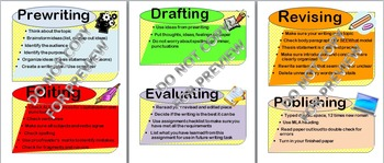 Writing process display posters