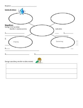 Writing process handout - Spanish