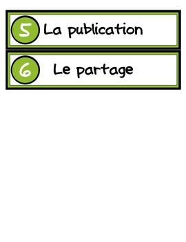 Writing process labels in French Processus d'écriture en français