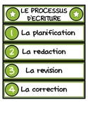 Writing process labels in French Processus d'écriture en français