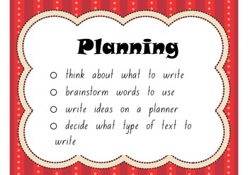 Writing process sign