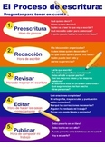 Writing processes Spanish (Spanish class)