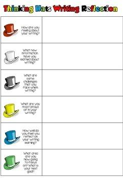 Writing reflection using DeBono's Thinking Hats