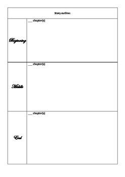 Writing short stories. Step-By-Step Worksheet Plan