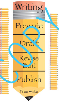 Writing stages - Poster and printables (draft, prewrite, edit and publish)