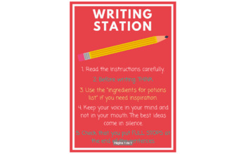 Writing station: the perfect potion